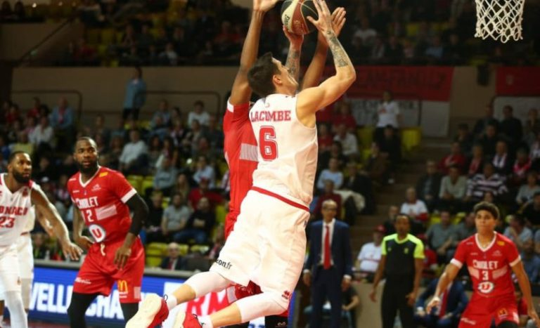 Eurocup- The Roca Team loses a close one in Bologna (75-77)