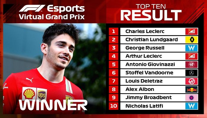 Charles Leclerc GP virtuels